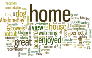 reviews, Sea Ranch , Abalone Bay Vacation Rental