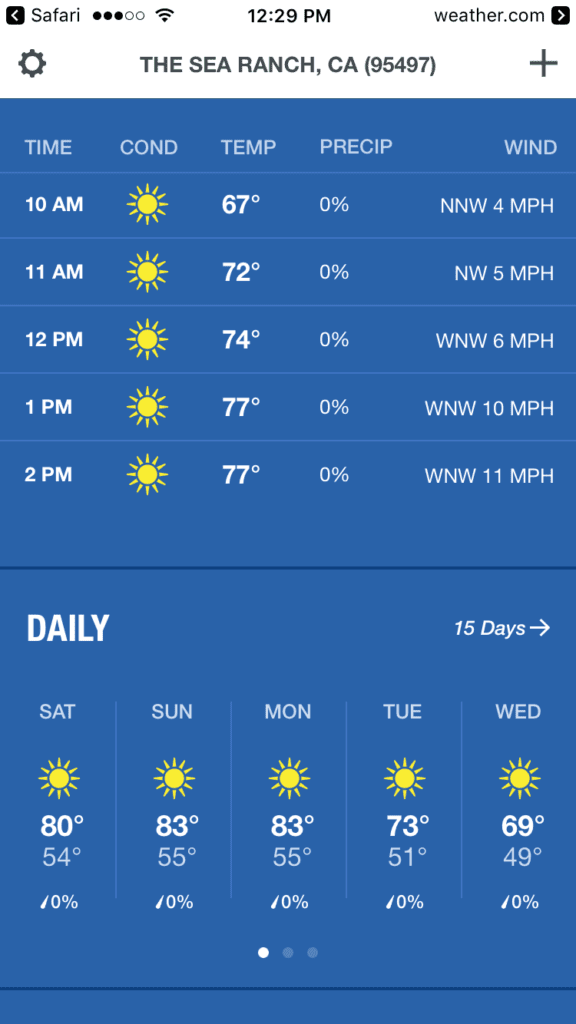 Sea Ranch weather chart