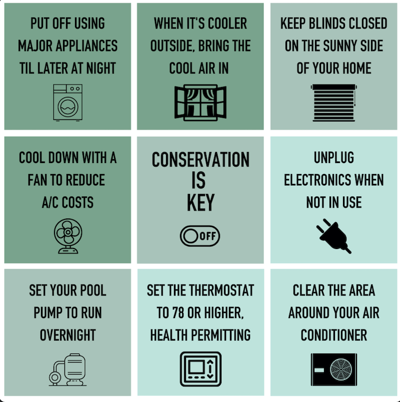 chart of what to do in case of excessive heat